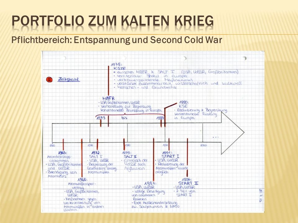 Portfolio zum Kalten Krieg