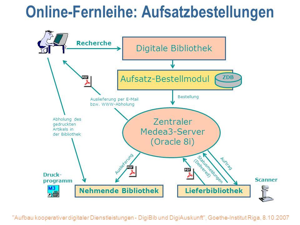 Online-Fernleihe: Aufsatzbestellungen