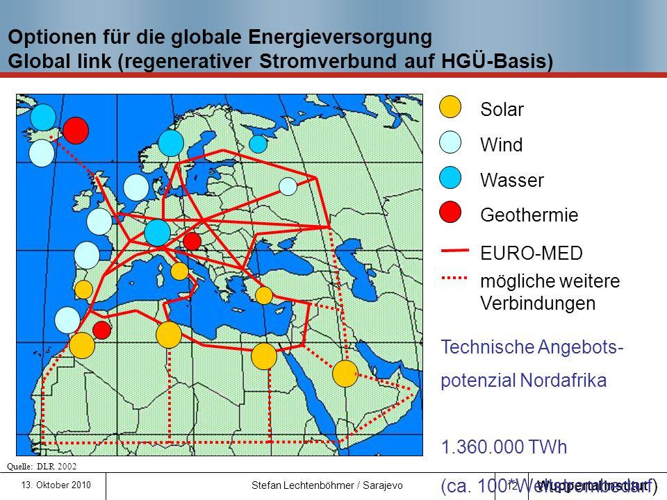 Optionen für die globale Energieversorgung Global link (regenerativer Stromverbund auf HGÜ-Basis)