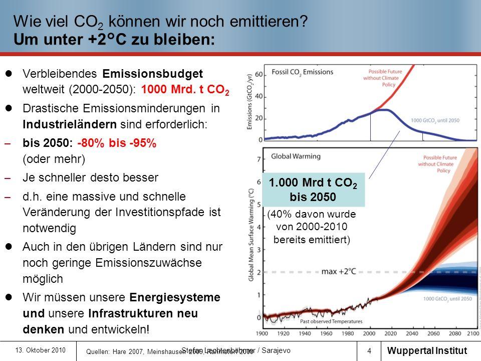 Wie viel CO2 können wir noch emittieren Um unter +2°C zu bleiben:
