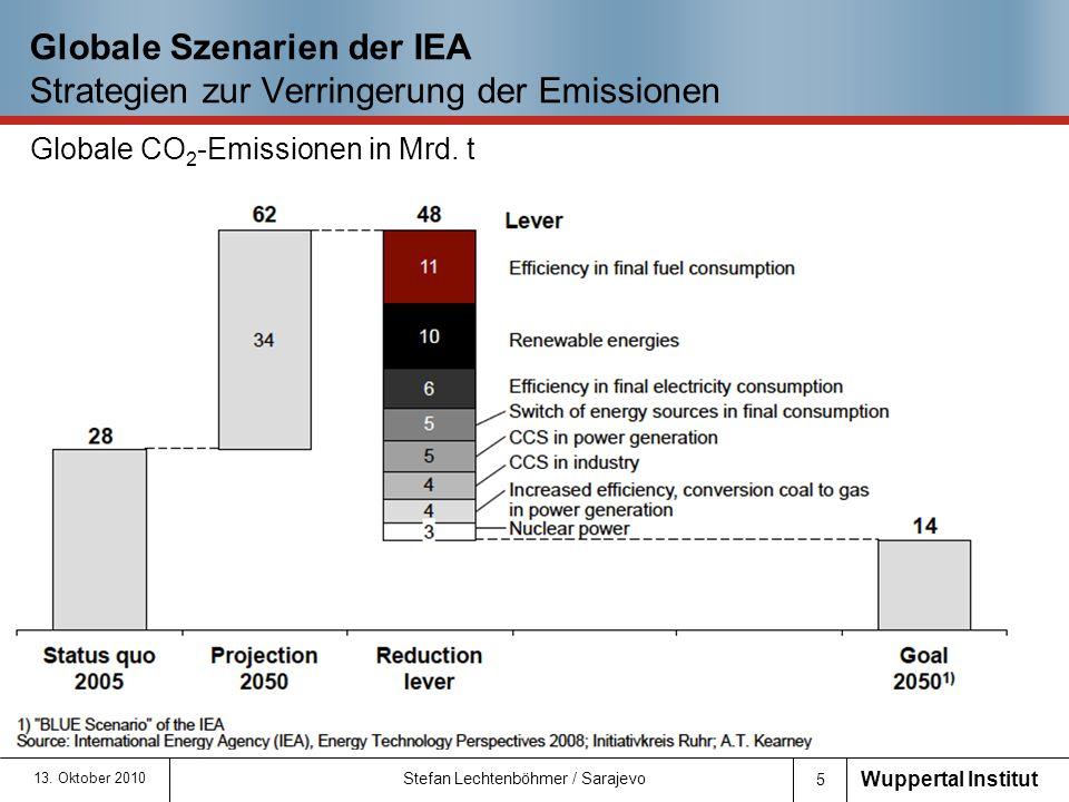 Globale Szenarien der IEA Strategien zur Verringerung der Emissionen