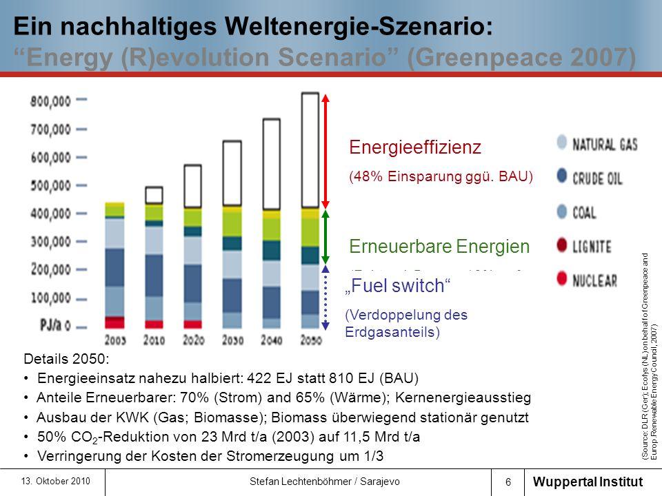 Ein nachhaltiges Weltenergie-Szenario: Energy (R)evolution Scenario (Greenpeace 2007)