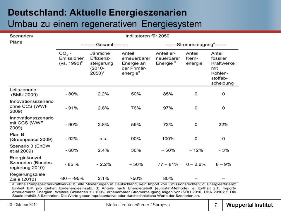 Deutschland: Aktuelle Energieszenarien Umbau zu einem regenerativen Energiesystem
