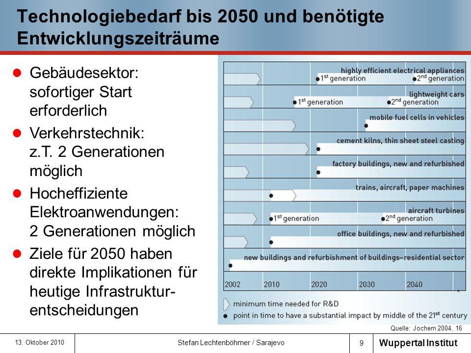 Technologiebedarf bis 2050 und benötigte Entwicklungszeiträume