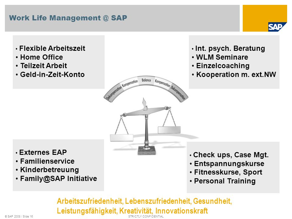 Work Life Management @ SAP