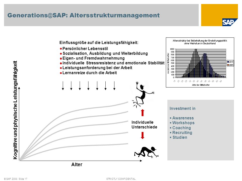Generations@SAP: Altersstrukturmanagement