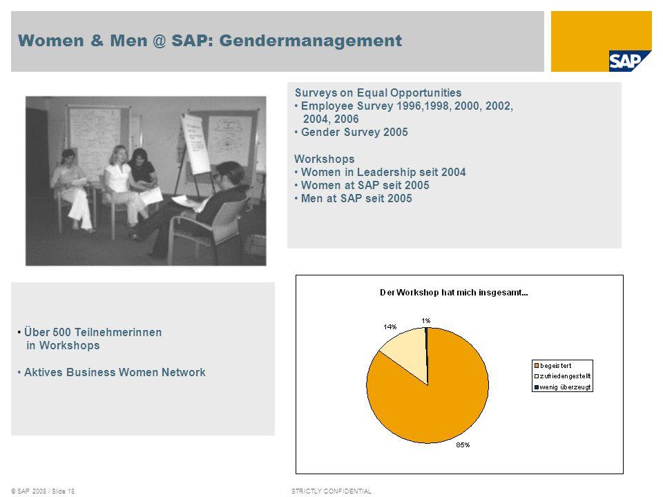 Women & Men @ SAP: Gendermanagement