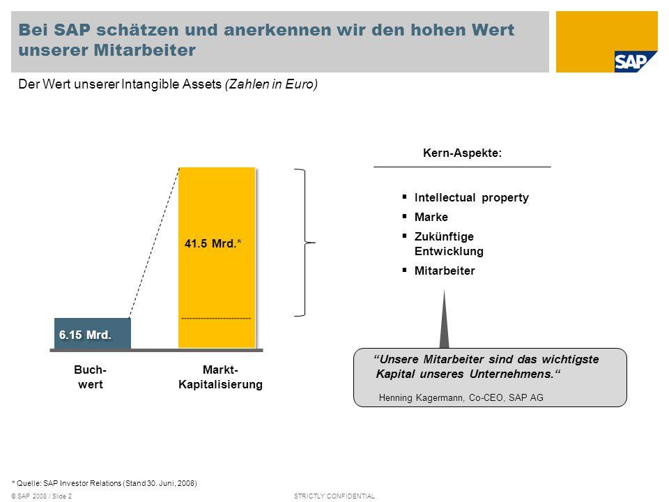 Bei SAP schätzen und anerkennen wir den hohen Wert unserer Mitarbeiter