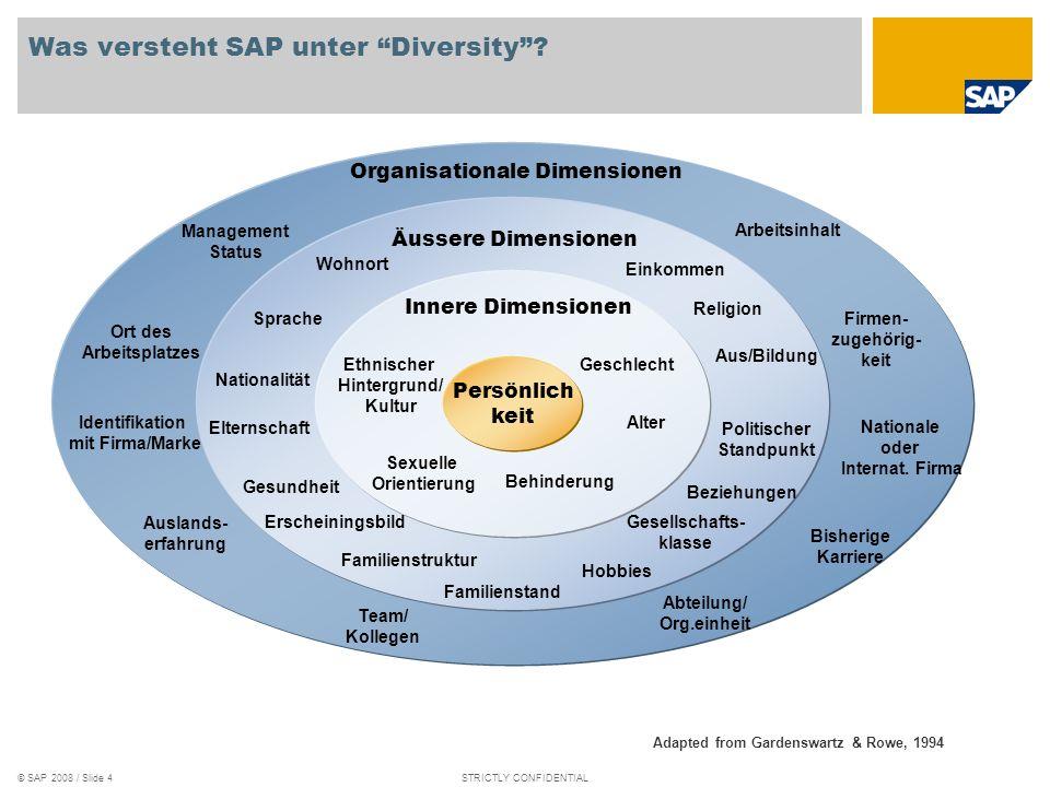 Was versteht SAP unter Diversity