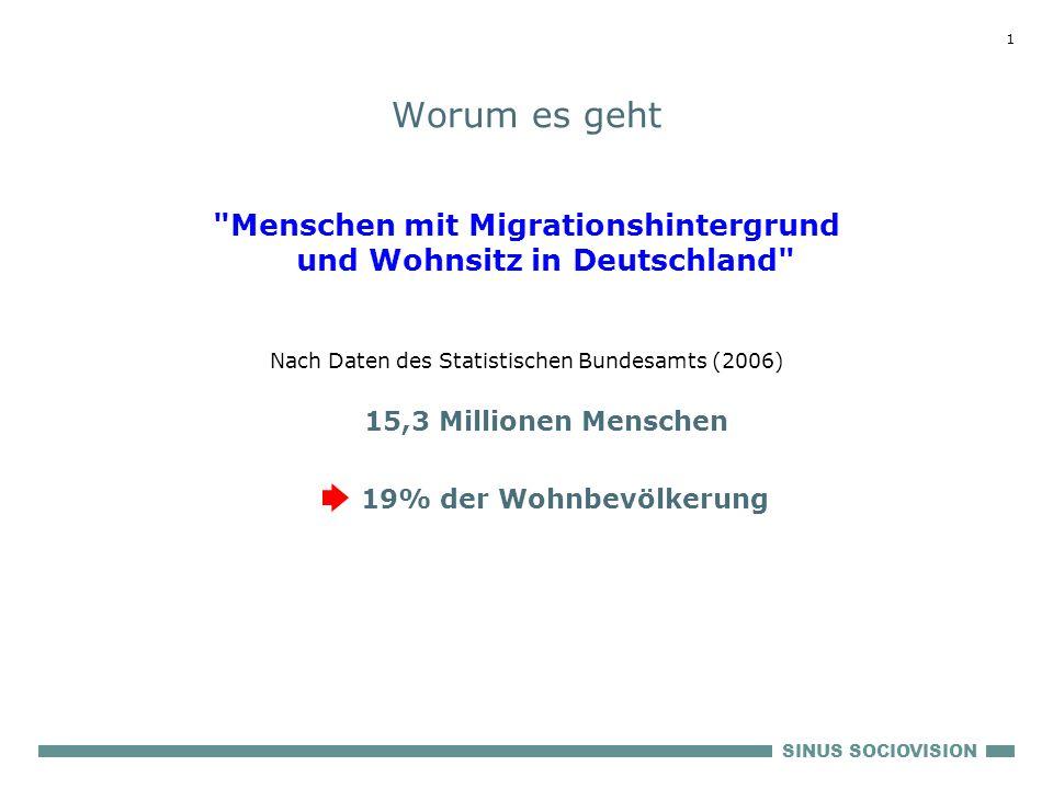 Menschen mit Migrationshintergrund und Wohnsitz in Deutschland
