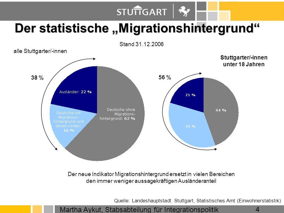 """Der statistische """"Migrationshintergrund"""
