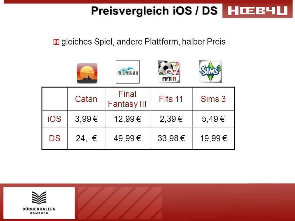 Preisvergleich iOS / DS