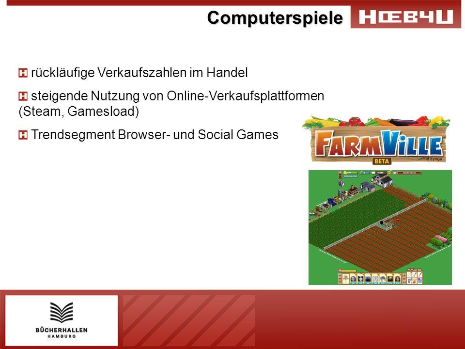 Computerspiele rückläufige Verkaufszahlen im Handel