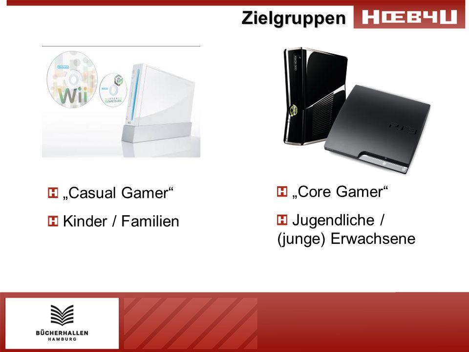 "Zielgruppen ""Casual Gamer ""Core Gamer Kinder / Familien"