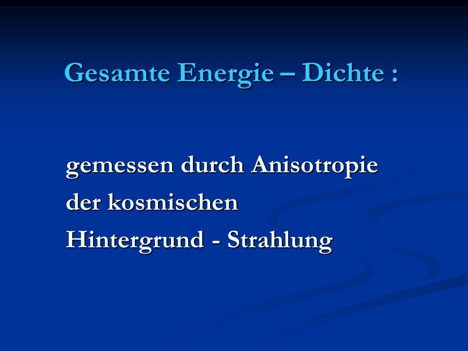 Gesamte Energie – Dichte :