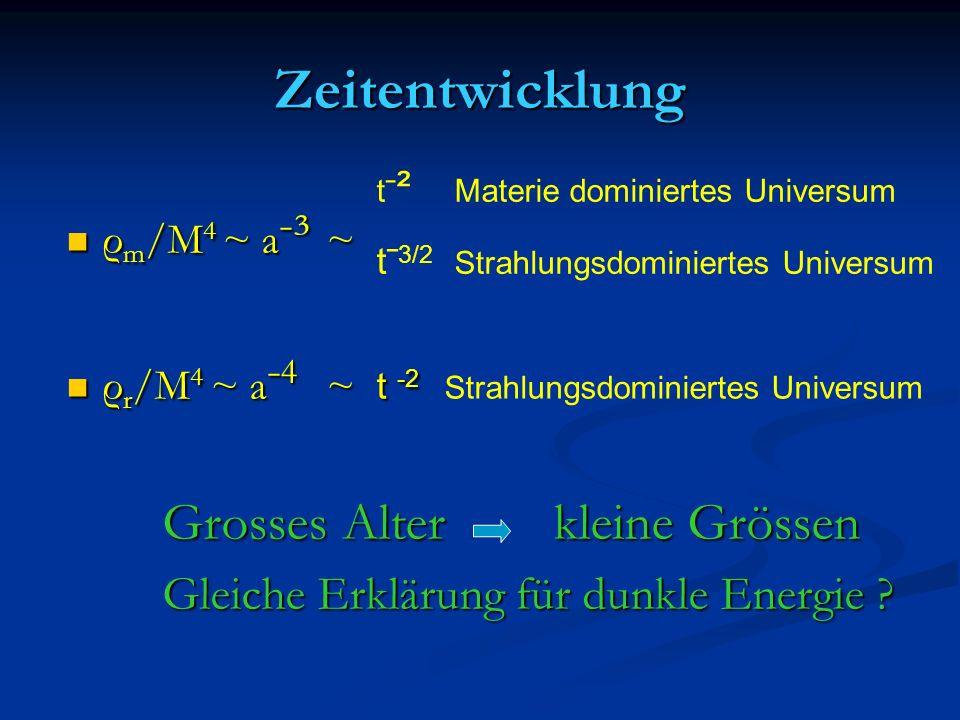 Zeitentwicklung Gleiche Erklärung für dunkle Energie ρm/M4 ~ aˉ³ ~