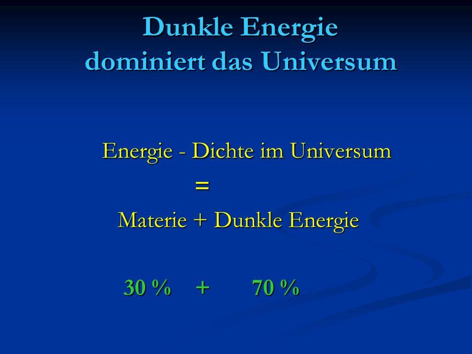 Dunkle Energie dominiert das Universum