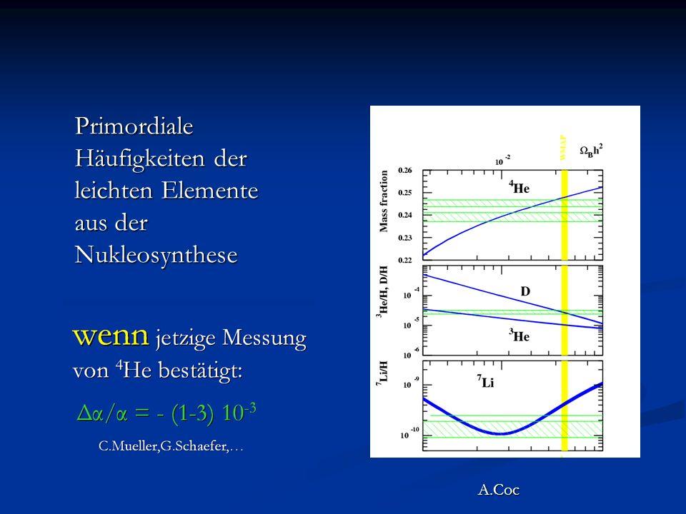 Primordiale Häufigkeiten der leichten Elemente aus der Nukleosynthese