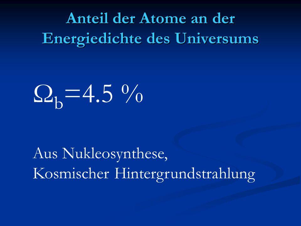 Anteil der Atome an der Energiedichte des Universums