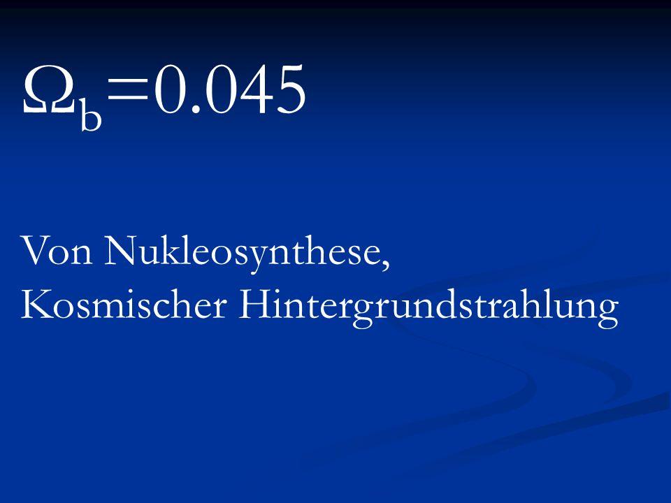 Ωb=0.045 Von Nukleosynthese, Kosmischer Hintergrundstrahlung