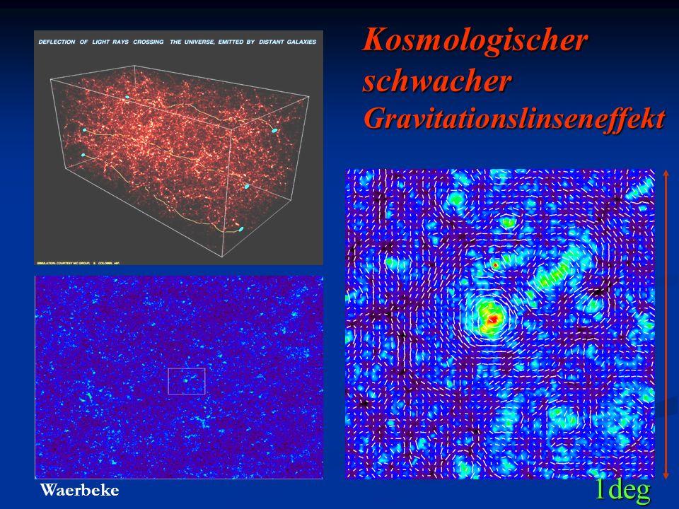 Kosmologischer schwacher