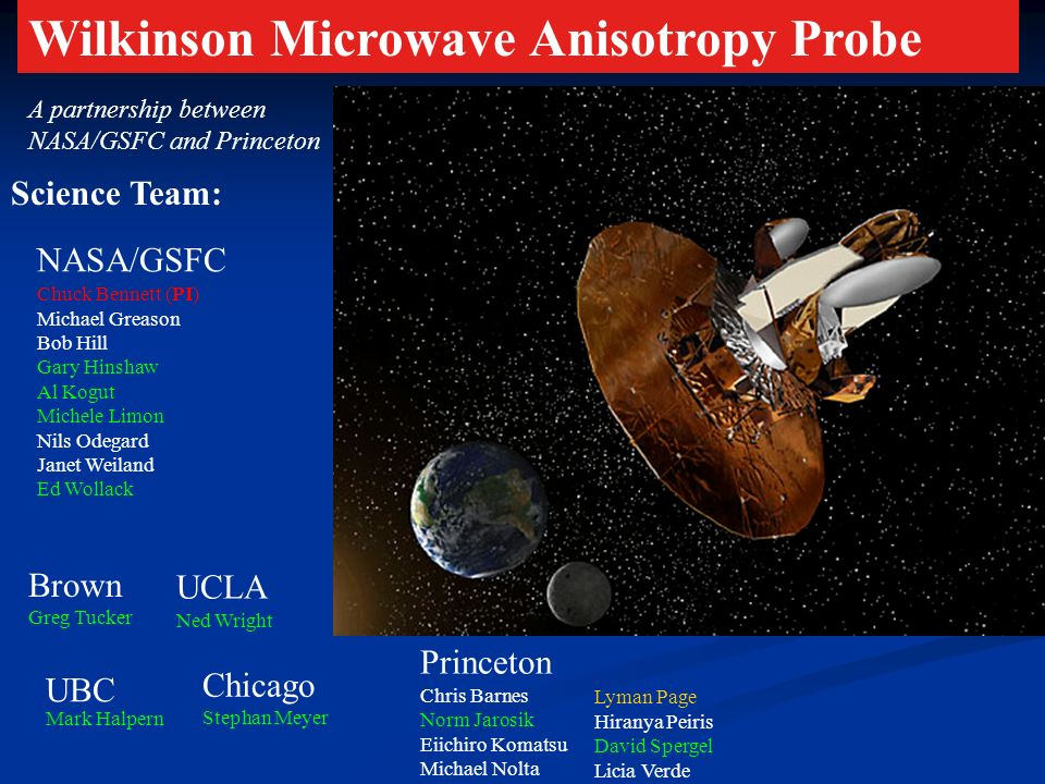 Wilkinson Microwave Anisotropy Probe