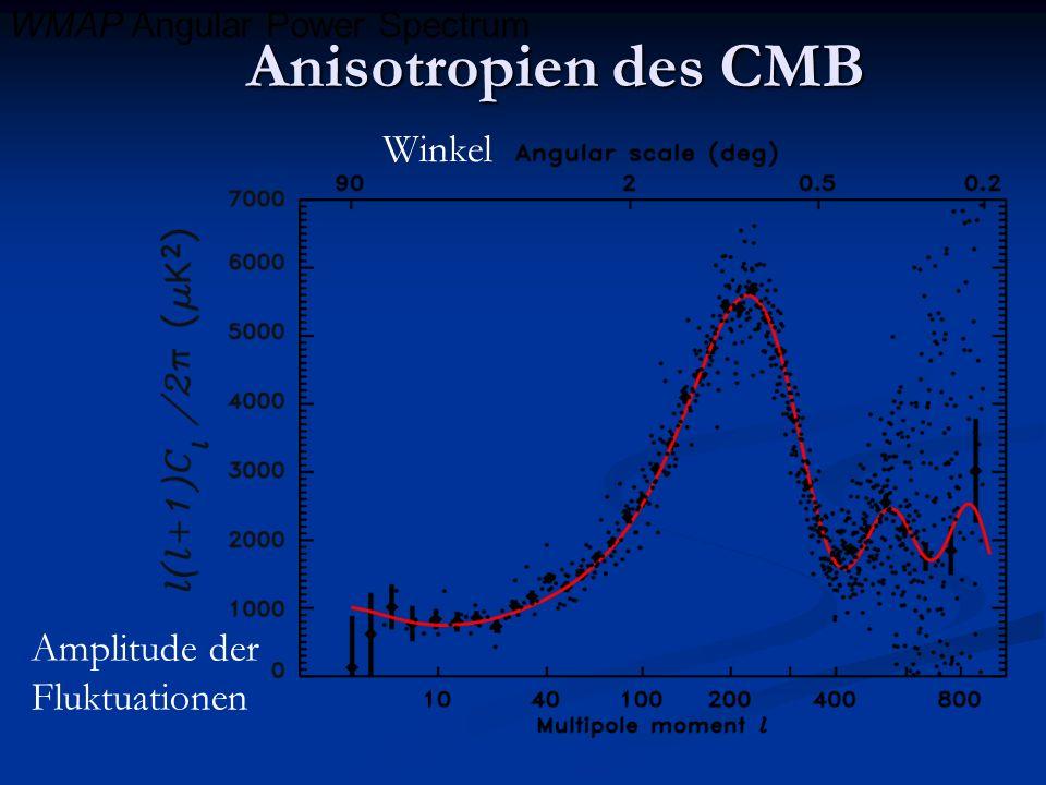Anisotropien des CMB Winkel Amplitude der Fluktuationen