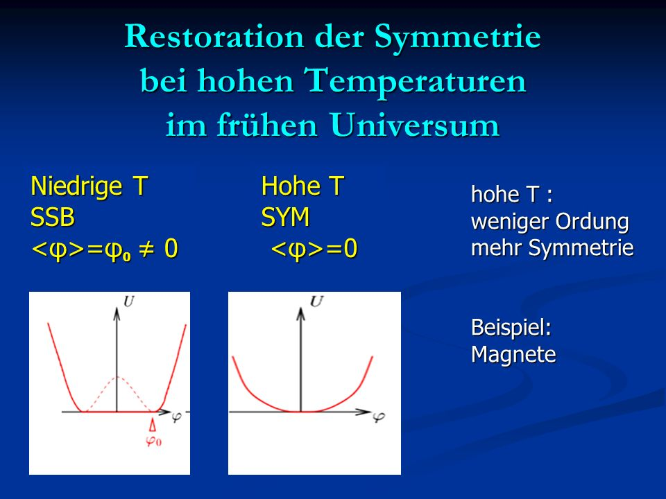 Restoration der Symmetrie bei hohen Temperaturen im frühen Universum