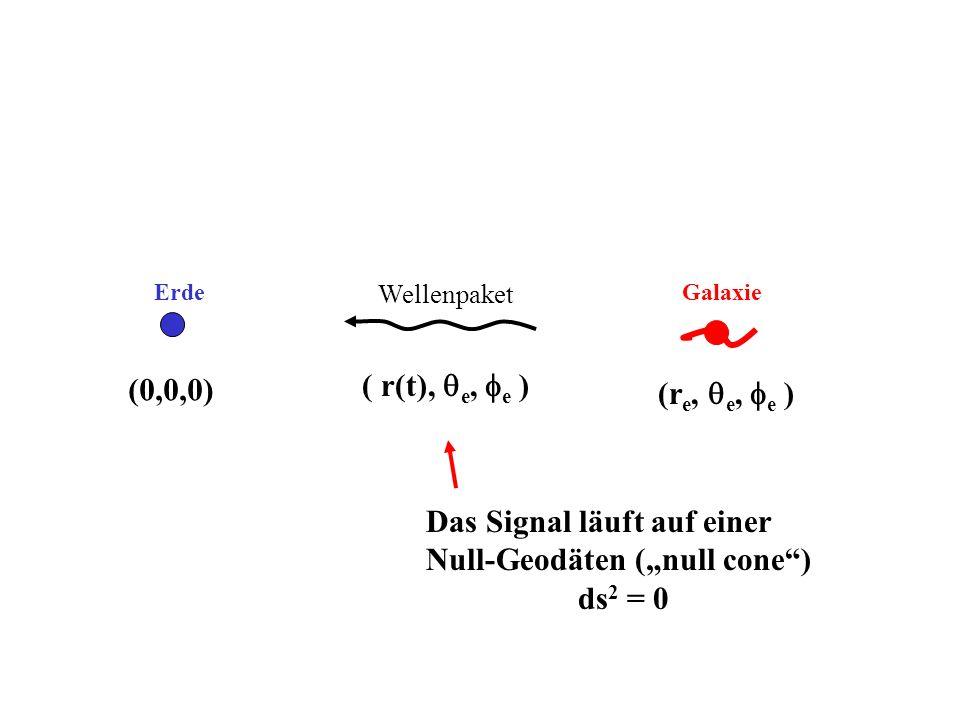 """Das Signal läuft auf einer Null-Geodäten (""""null cone ) ds2 = 0"""