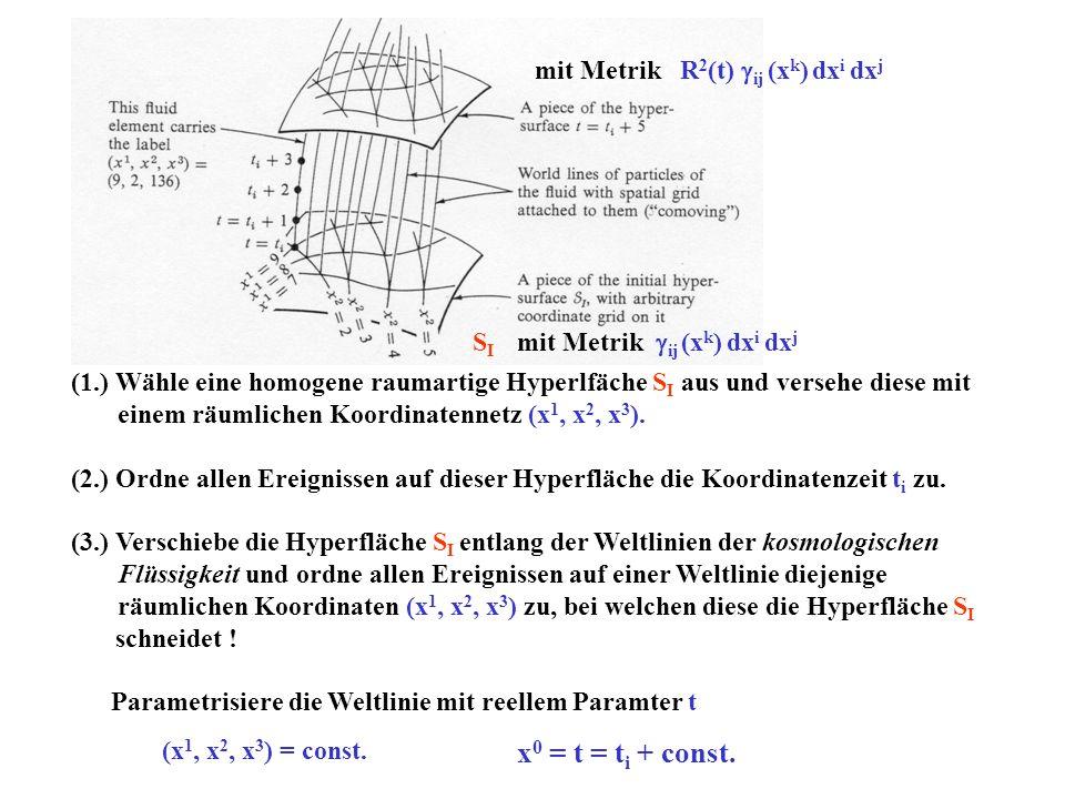x0 = t = ti + const. mit Metrik R2(t) gij (xk) dxi dxj SI