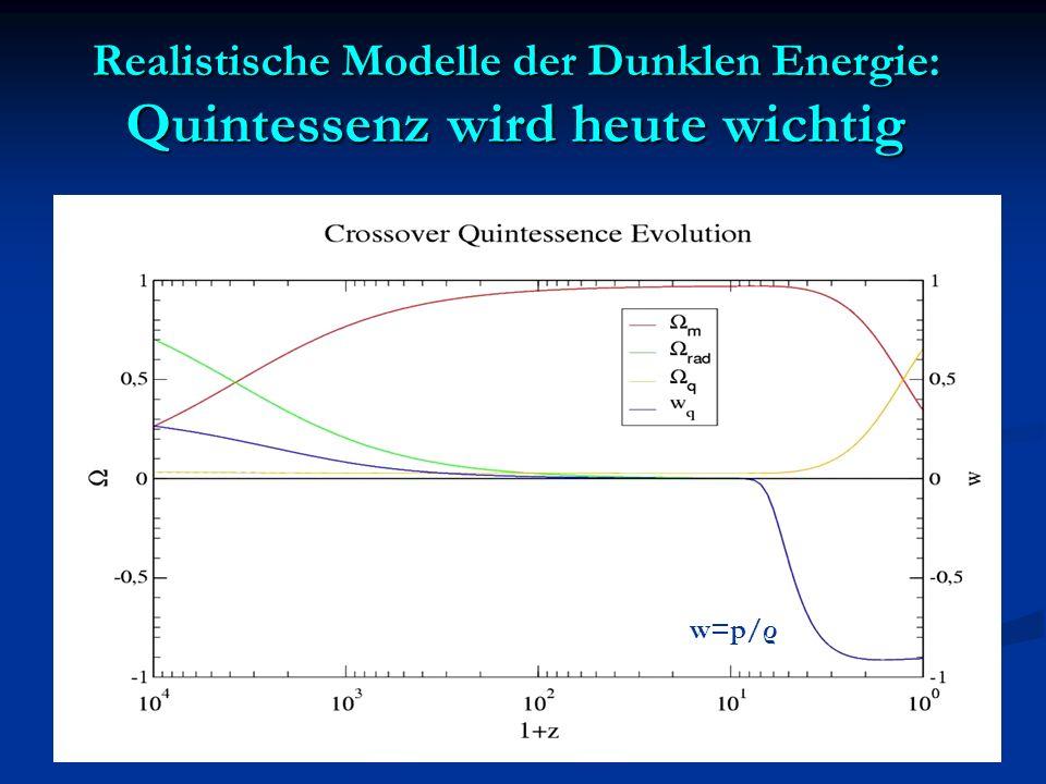 Realistische Modelle der Dunklen Energie: Quintessenz wird heute wichtig