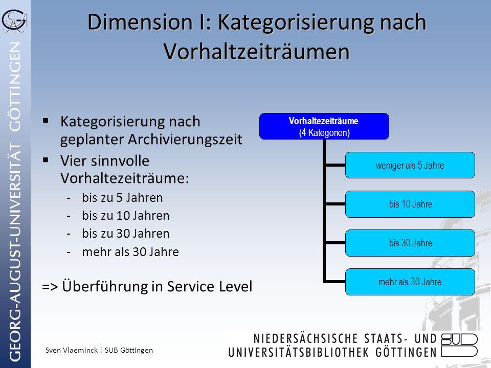Dimension I: Kategorisierung nach Vorhaltzeiträumen