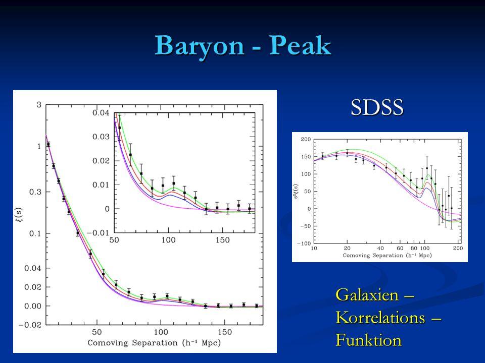 Baryon - Peak SDSS Galaxien – Korrelations – Funktion