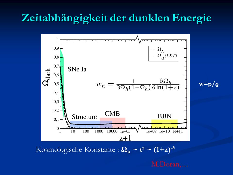 Zeitabhängigkeit der dunklen Energie