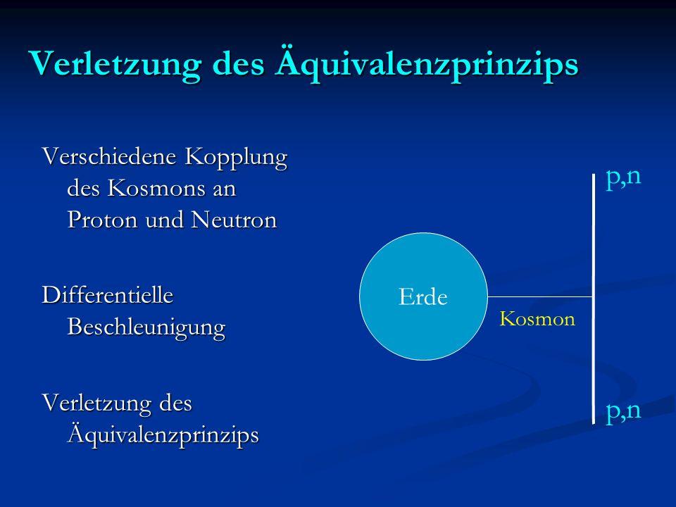 Verletzung des Äquivalenzprinzips