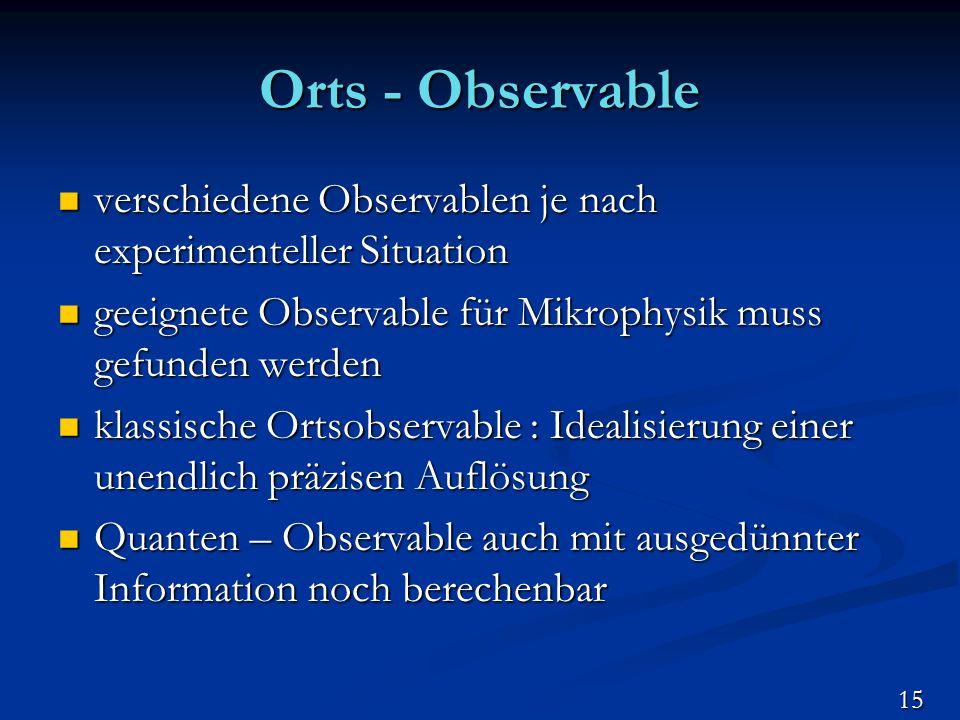 Orts - Observable verschiedene Observablen je nach experimenteller Situation. geeignete Observable für Mikrophysik muss gefunden werden.
