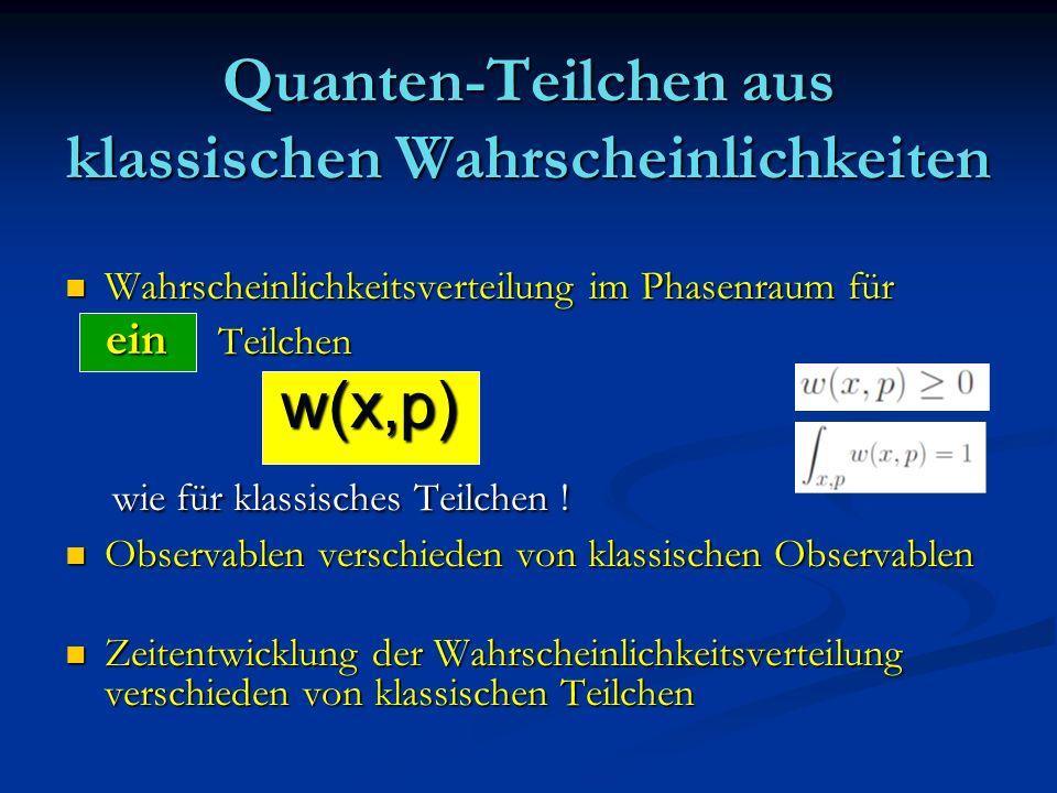 Quanten-Teilchen aus klassischen Wahrscheinlichkeiten