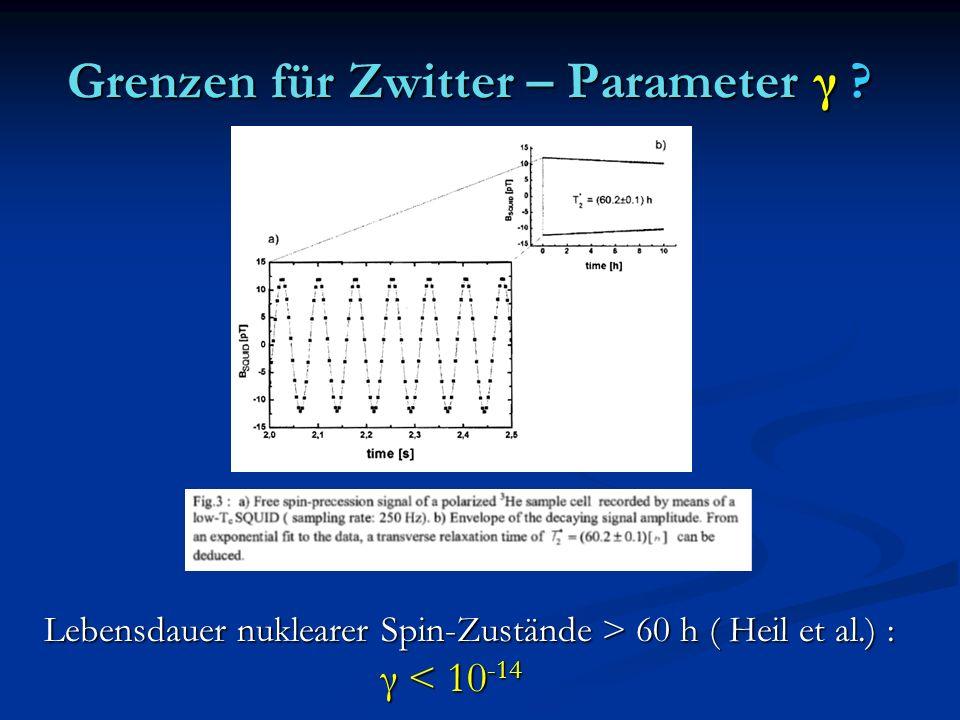Grenzen für Zwitter – Parameter γ