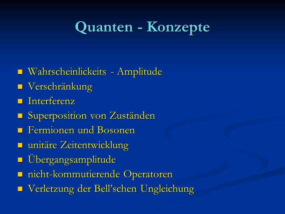 Quanten - Konzepte Wahrscheinlickeits - Amplitude Verschränkung