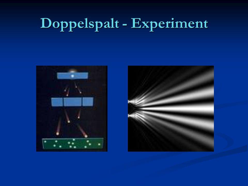 Doppelspalt - Experiment