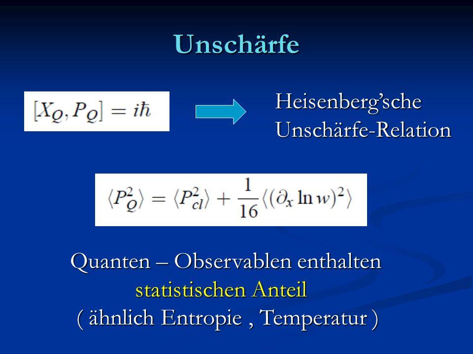 Unschärfe Heisenberg'sche Unschärfe-Relation