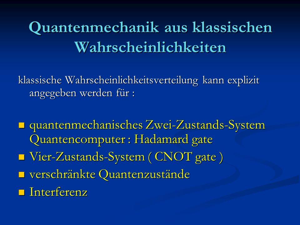 Quantenmechanik aus klassischen Wahrscheinlichkeiten