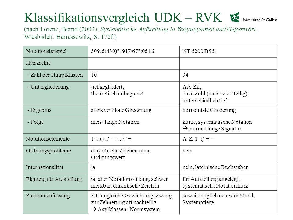 Klassifikationsvergleich UDK – RVK (nach Lorenz, Bernd (2003): Systematische Aufstellung in Vergangenheit und Gegenwart. Wiesbaden, Harrassowitz, S. 172f.)