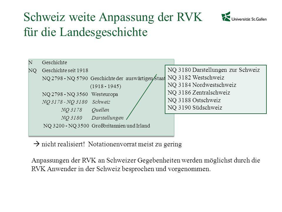 Schweiz weite Anpassung der RVK für die Landesgeschichte
