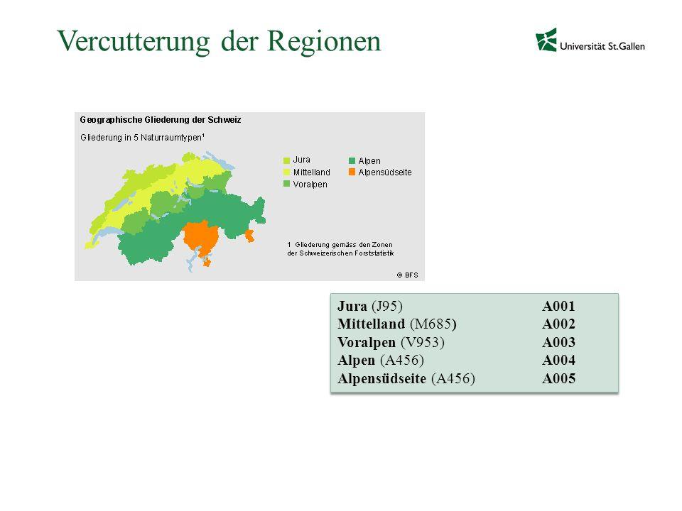 Vercutterung der Regionen