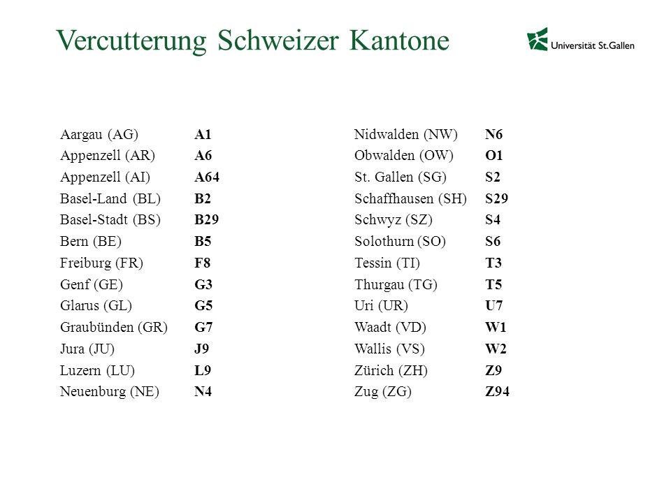 Vercutterung Schweizer Kantone