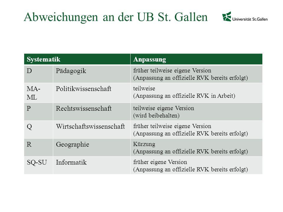 Abweichungen an der UB St. Gallen