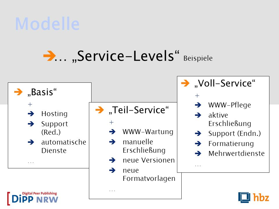 "Modelle … ""Service-Levels Beispiele ""Voll-Service ""Basis"