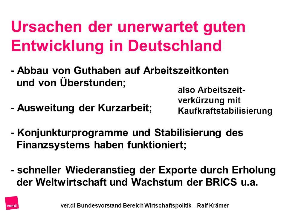 Ursachen der unerwartet guten Entwicklung in Deutschland