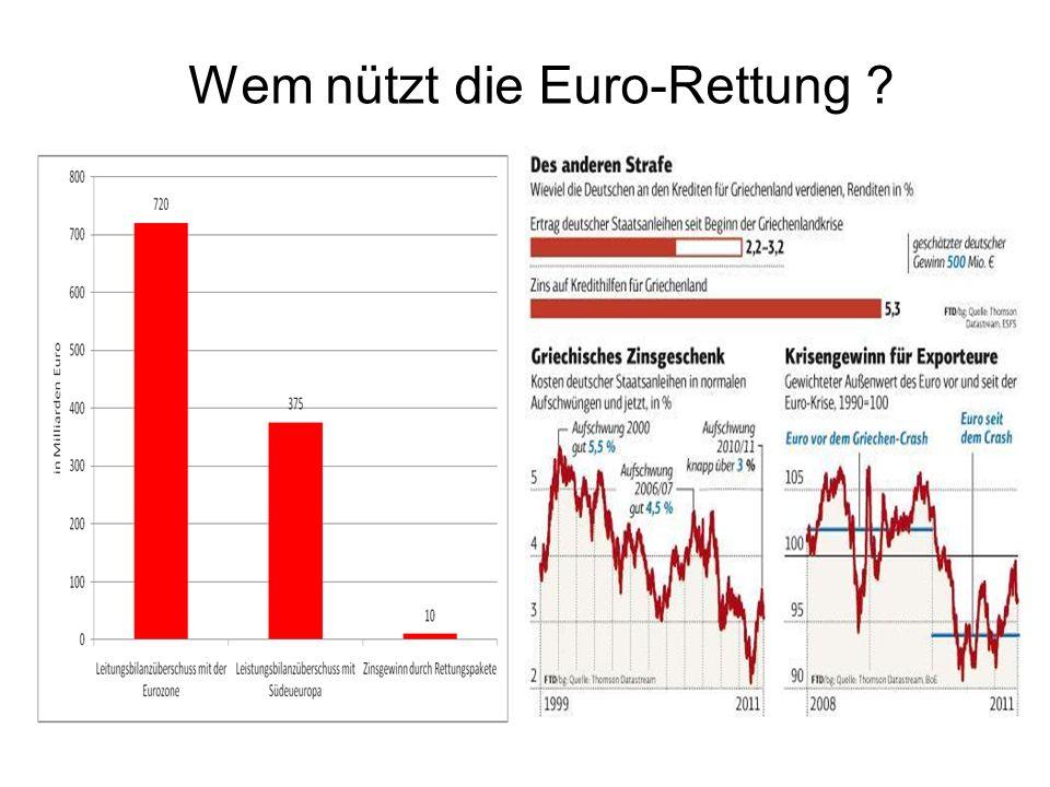 Wem nützt die Euro-Rettung